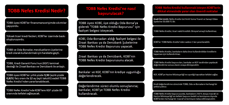 tobb_nefes
