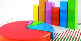 Bilim,Sanayi ve Teknoloji Bakanlığı'ndan Paydaş Analiz Anketi